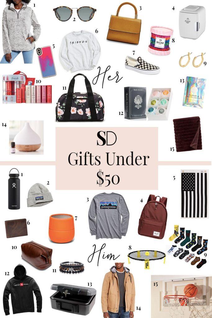 Gifts Under $20   StyleDahlia